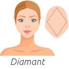 Diamantvormig